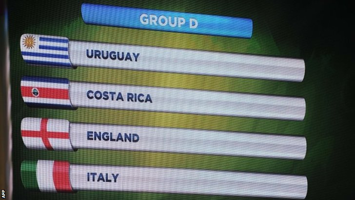 England's group
