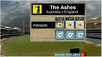 Ashes weather forecast
