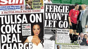 Composite image of the Sun front page and Daily Express back page