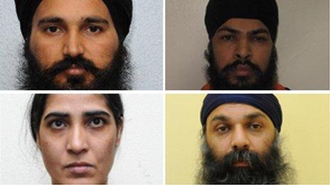 Sandhu, Singh, Kaur and Sangha