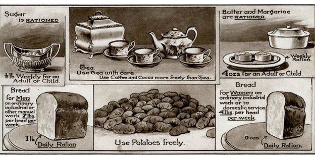 World War One Shop Food During World War One
