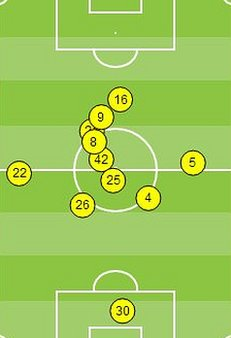 First half action areas