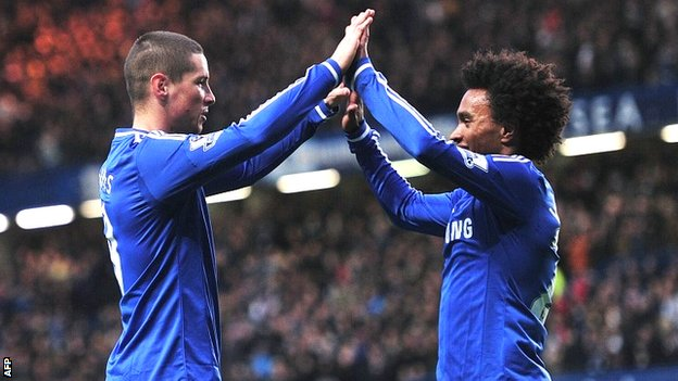 Fernando Torres and Willian