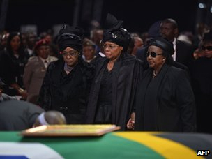 Winnie Mandela and Graca Machel