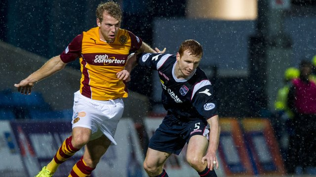 Ross County v Motherwell