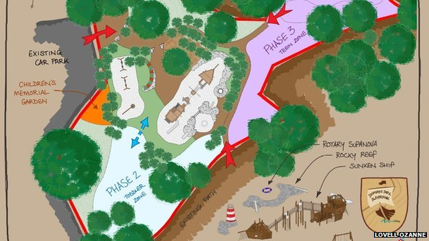 Plan of the proposed playground