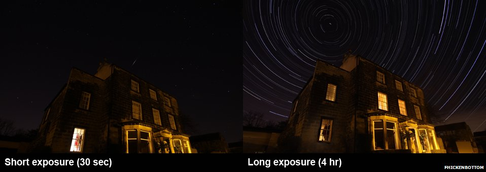 Photos of stars taken with a short (30 sec) vs long (4 hr) exposure