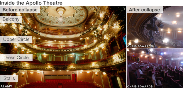 Before and after pictures from the Apollo