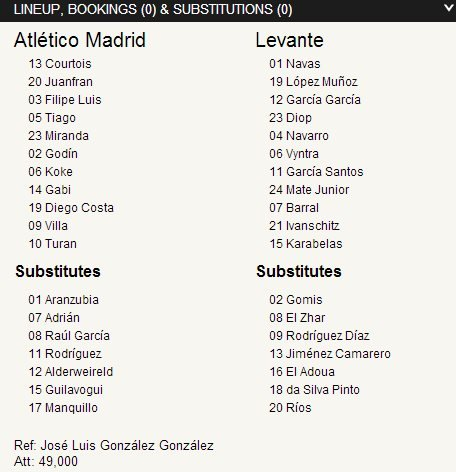 Atletico Madrid v Levante
