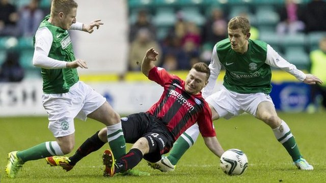 Highlights - Hibernian 0-0 St Johnstone