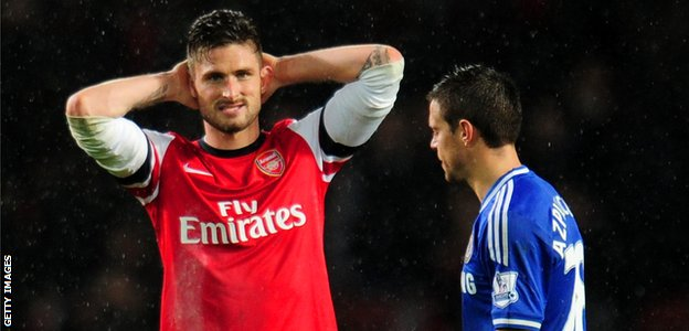 Olivier Giroud, who missed two late chances to earn victory for Arsenal, has not scored since his brace against Southampton on 23 November