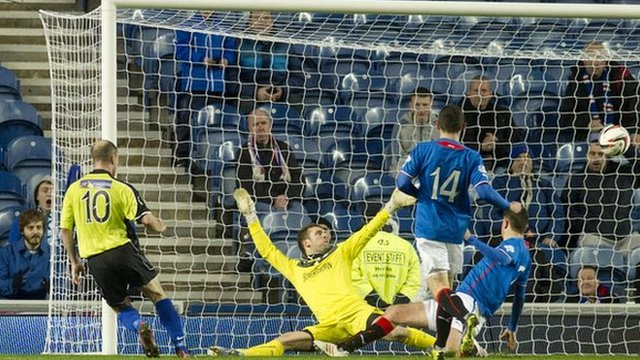 Highlights - Rangers 1-1 Stranraer