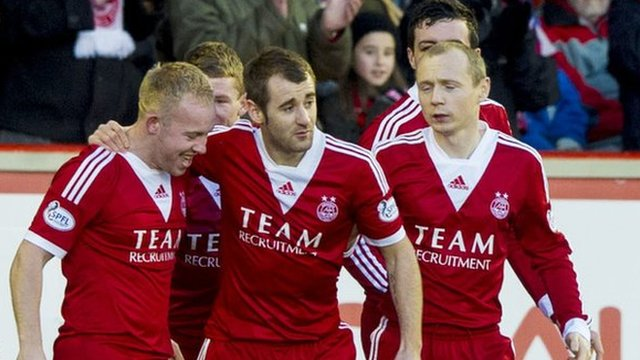 Highlights - Aberdeen 1-0 Ross County