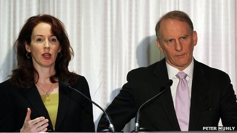 O'Sullivan and Haass