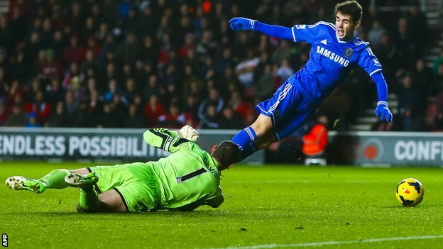 Oscar dives and is subsequently booked
