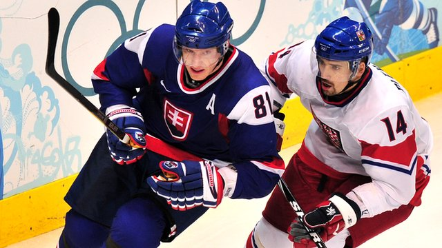 Watch BBC Sport's guide to ice hockey ahead of the Sochi 2014 Winter Olympics.