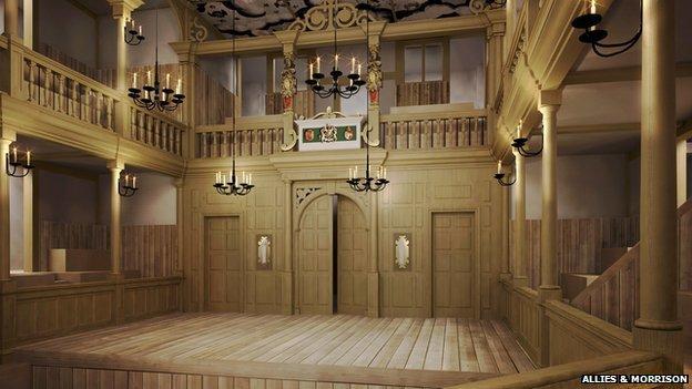 Interior of Sam Wanamaker Playhouse