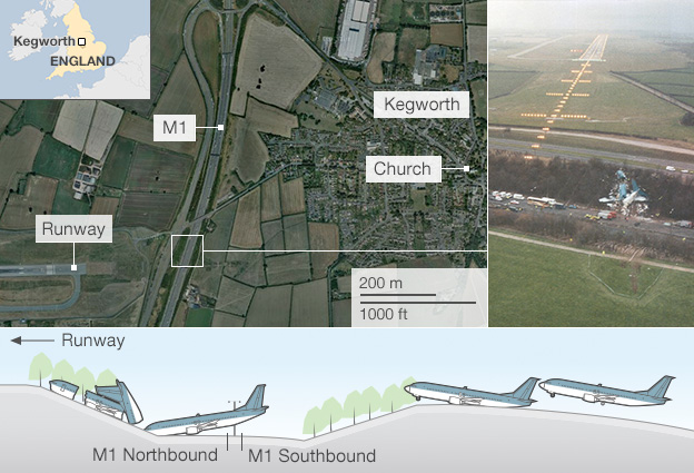 Kegworth map/crash composite