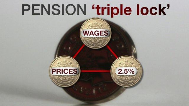 'Triple lock' graphic