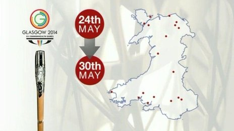 BBC graphic of baton relay destinations