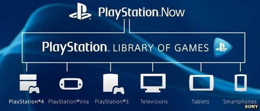 PlayStation Now graphic