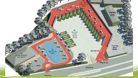Artist's impression of Wedal Road waste recycling super site