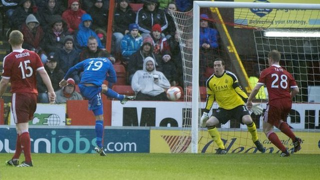 Highlights - Aberdeen 0-1 Inverness CT