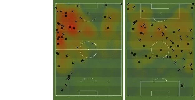 Touches against Man Utd and heat map over last 10 Chelsea games