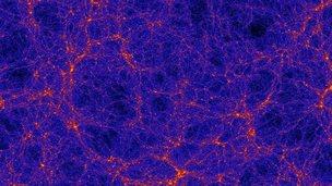 Cosmic web of filaments
