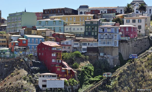 Scene of Valparaiso showing colourful houses and funicular