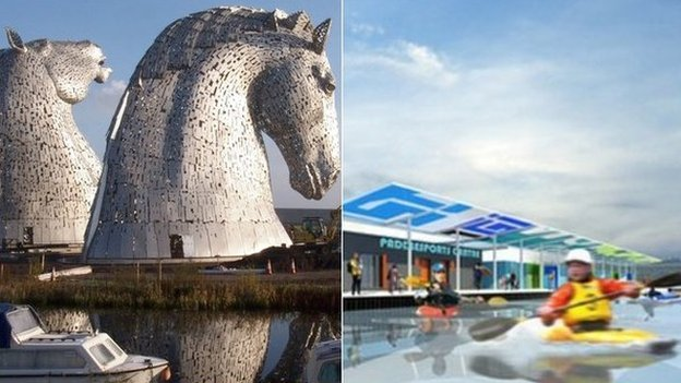 Water Kelpies canal hub near Falkirk and Pinkston Watersports in Glasgow