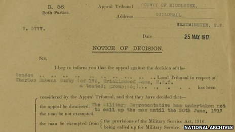 essay on conscription in ww1 Conscription essay - best hq academic 2017 photo essays and conscription, but part of the conscription in world war ii essays 5 isee essay writing online the.