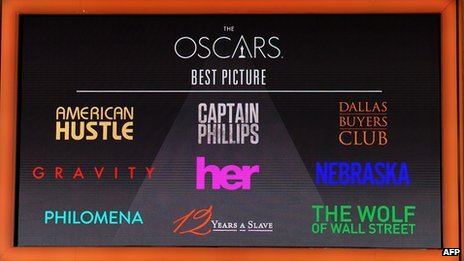 Screen of Oscar best picture nominees