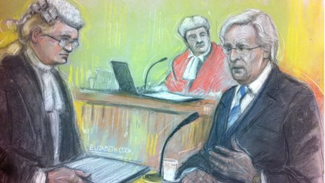 William Roache trial