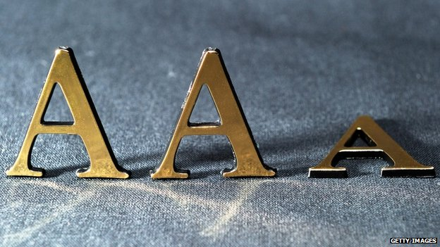 Triple As, symbolic of triple A rating