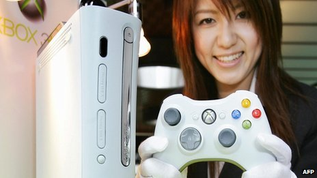 Model with a Xbox 360