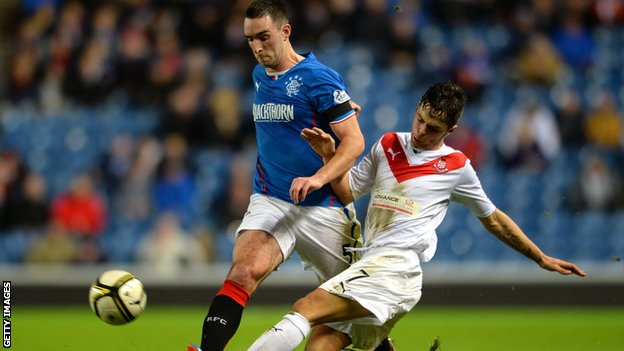 Rangers defender Lee Wallace