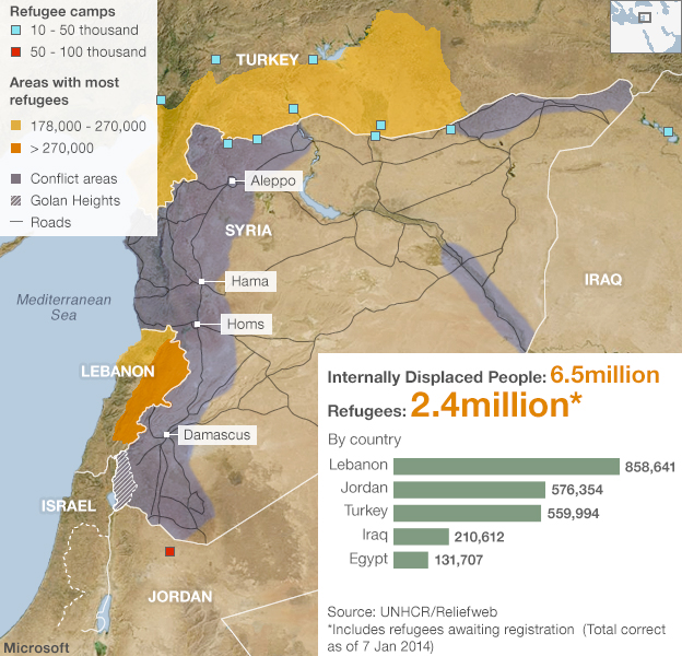 Map showing the number of Syrian refugees in neighbouring countries
