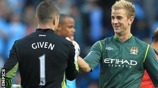 Given and Hart