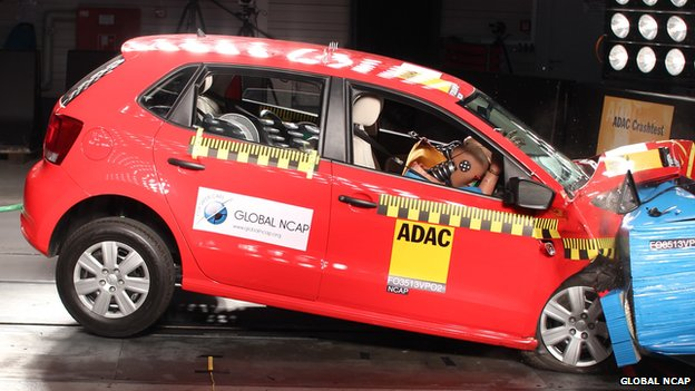 Volkswagen Polo sold in India without airbags received a zero-star safety rating for adult occupant protection