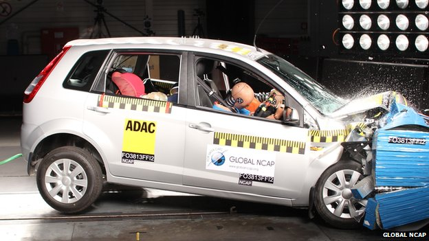 Ford Figo received a zero-star safety rating for adult occupant protection