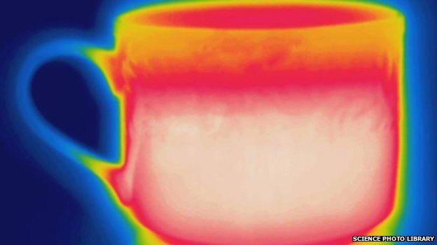 Thermogram of a cup