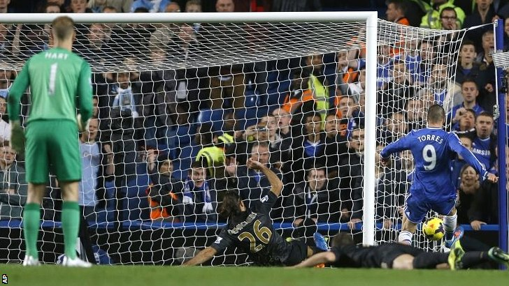 manchester city lose to chelsea in October