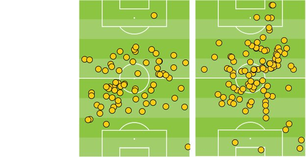 Demichelis and Toure touches against Chelsea