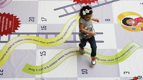 Childcare snakes and ladders