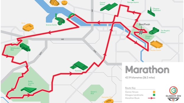 Glasgow 2014 marathon route