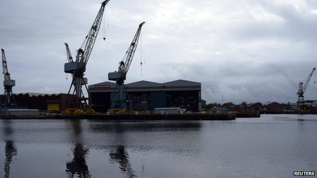 Shipyards on Clyde