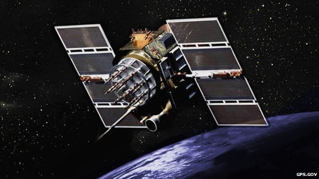 Image of GPS Block II satellite