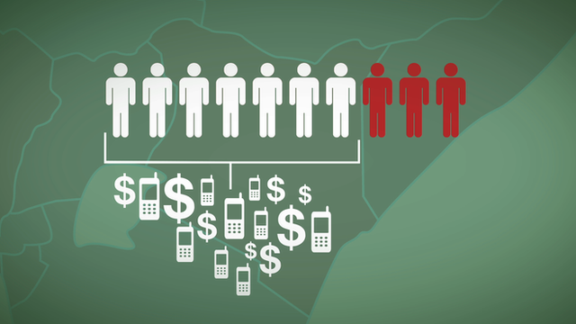 Illustration show use of mobile phones for making payments in Kenya