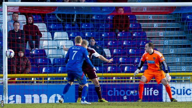 Inverness hit the post against Hearts
